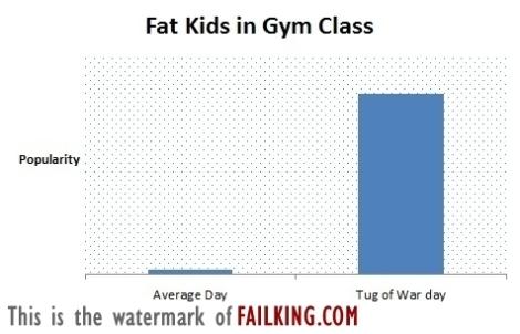 57940-fat-kids-in-gym-class_f